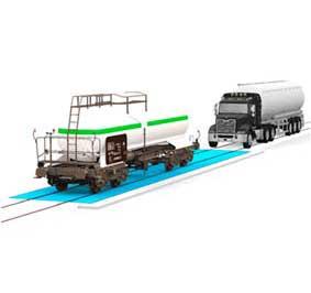 Rail Scale